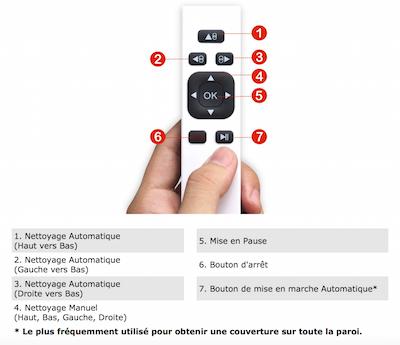 fonctionnalites-telecommande-hobotv2