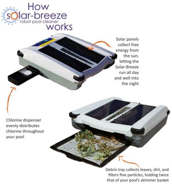 fonctionnement solar breeze