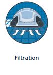 dolphin swash TC filtration