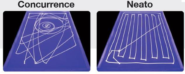 navigation concurrents