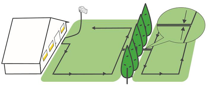 zone séparée / secondaire robot tondeuse Robomow