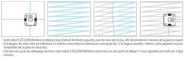 robot lave vitre windoro fonctionnement