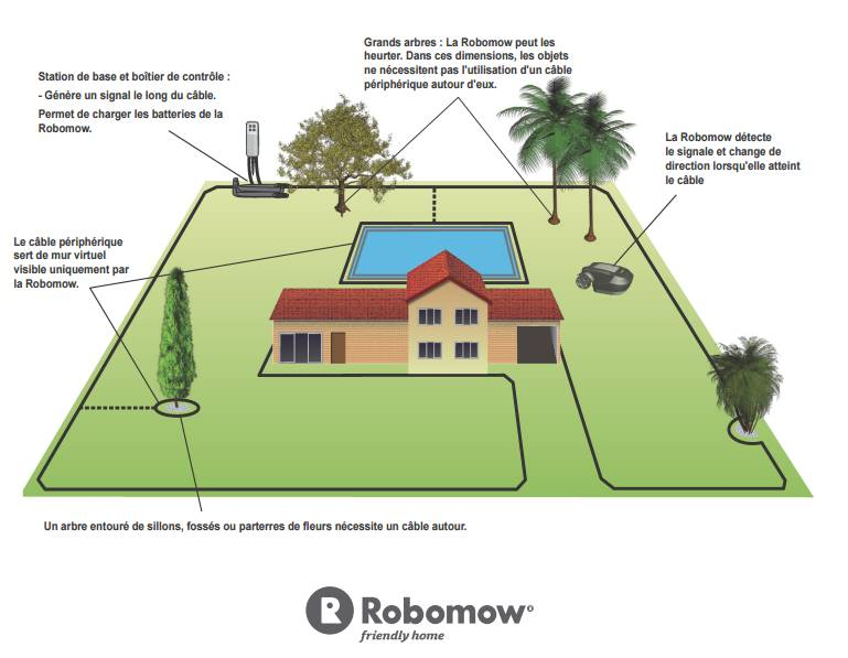 robomow rs625 tondeuse robot. Black Bedroom Furniture Sets. Home Design Ideas