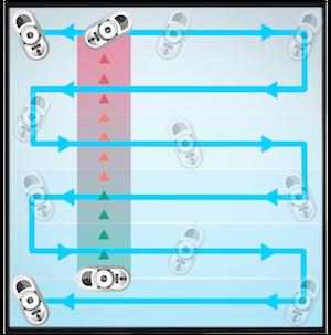 mode de déplacement robot nettoyeur de vitre