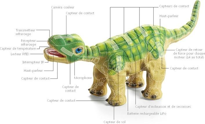 robot dinosaure pleo reborn